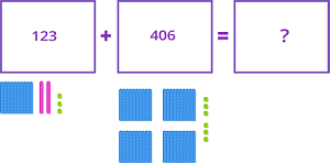 3 digit addition using base 10 blocks  with regrouping