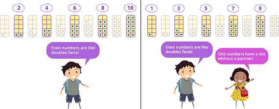differentiate between even and odd numbers