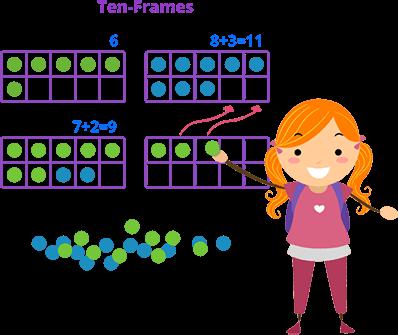 Addition using ten frames