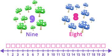 Single Digit Addition of 9 and 8 using images