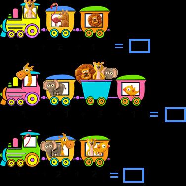 Chu-Chu addition train