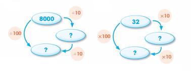 Find missing number using algebra