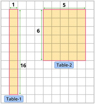 Area And Perimeter Games for Kids Online - Splash Math