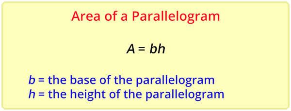 formula of area of parallelogram