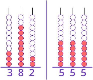 Three digit number on abacus