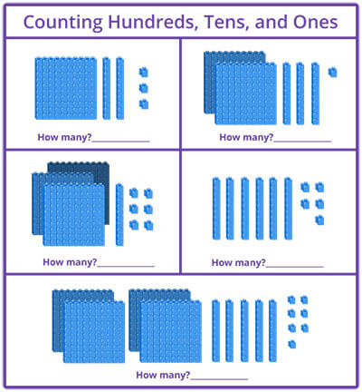Counting hundreds tens and ones