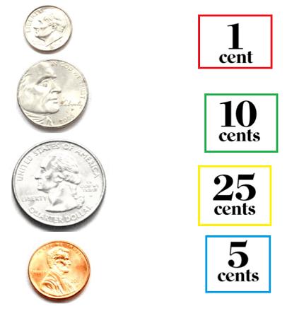 Match the correct money value