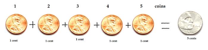 Adding cents