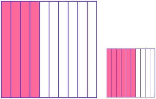 comparing decimals using area model