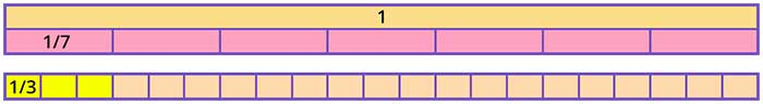 To divide 17 by 3 divide 17 into 3 blocks each