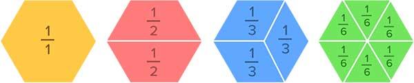 Fraction on pattern block