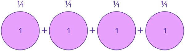 4 whole divided into 1 each