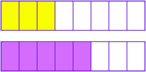 Comparing fractions with like denominator