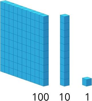 Perspective base 10 block