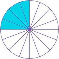 four eighths fraction