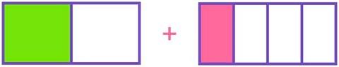 add 1214 on fraction strip