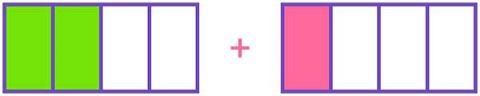 Add 2414 on fraction strip