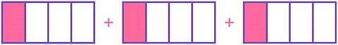 Add 141414 on fraction strip