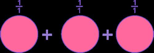 Fraction model for addition