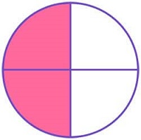 Represent 12 of whole divided into four equal parts