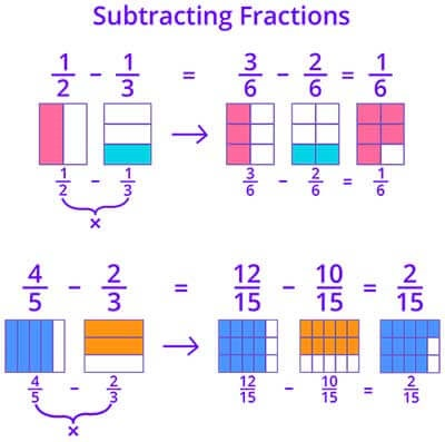 picture regarding Adding and Subtracting Fractions Game Printable named Portion Video games for 5th Quality Youngsters On the net - Splash Math