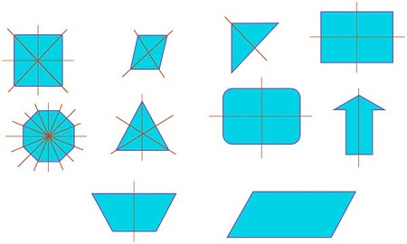 Lines of symmetry and identify line-symmetric figures