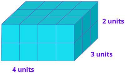 Volume of rectangular prism