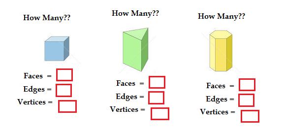 Identify 3D shape