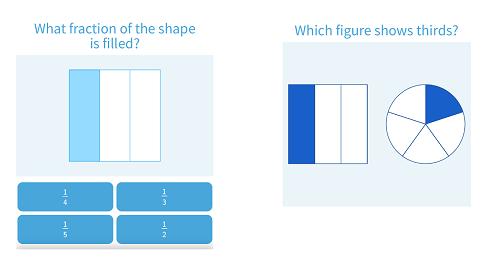 Learn fraction using shape
