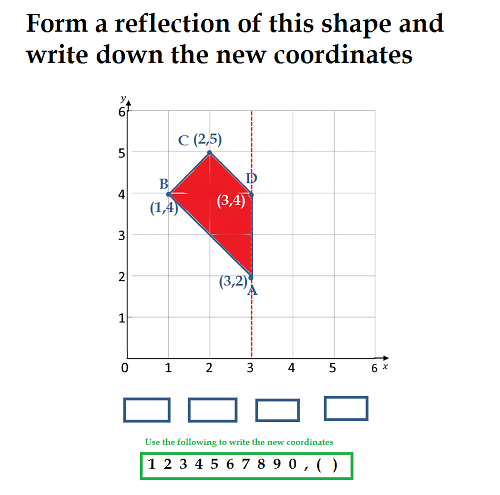 Mirror reflection with co-ordinates