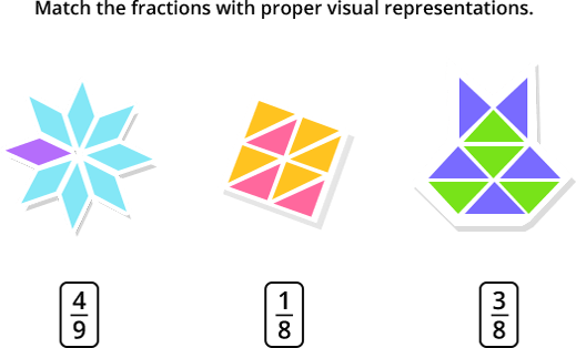 Math fraction with proper visual representation