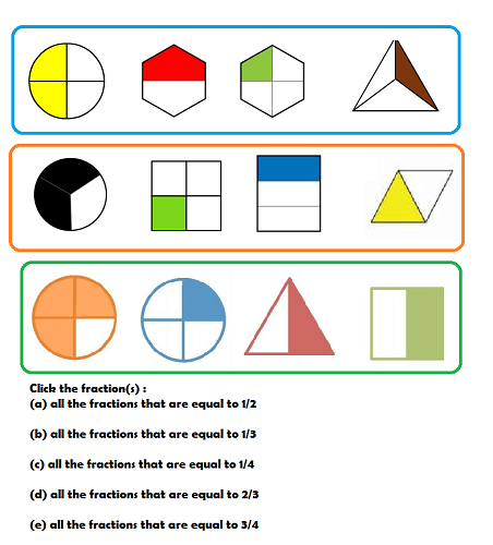 Match fractions with models