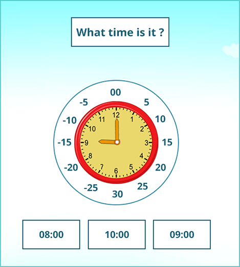 Telling time on analog and digital Clock