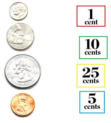 Identify coins