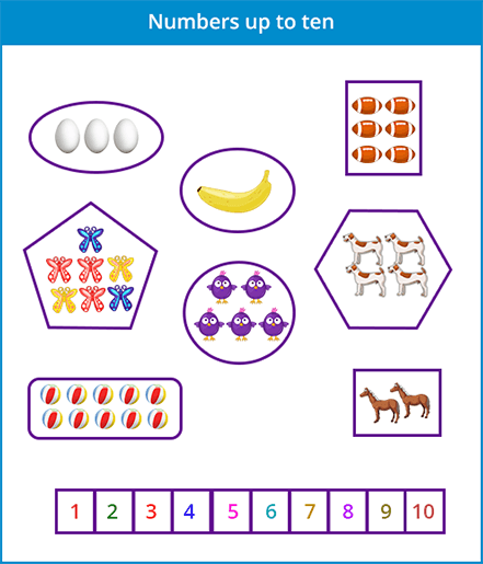 Counting objects upto 10
