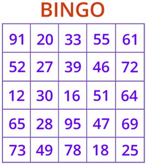 graphic relating to Multiplication Bingo Printable named Multiplication Online games for 5th Quality Youngsters On line - Splash Math