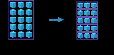 Understanding multiplication using array models