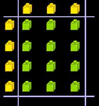 Multiplication of 4 and 3 using base-10 blocks