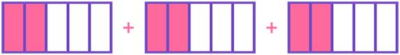 Multiplication of a non-unit fraction with a whole number on Fraction strip