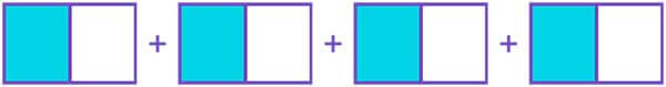 Multiplication of unit fraction with a whole number on Fraction strip