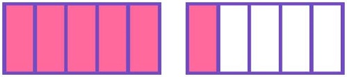 Product 25 and 3 on fraction strip
