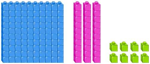 Represent 135 using base 10 blocks
