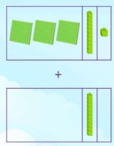 Addition of 3-Digit Numbers using base 10 blocks
