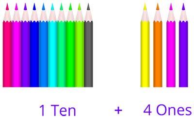 Decomposing numbers into ten ones and ones