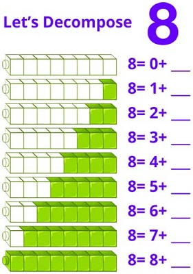 Decomposing numbers into ones