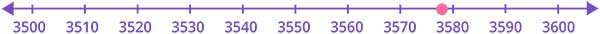 rounded to the nearest hundred using place value