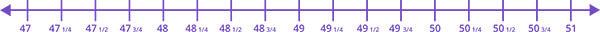 Segment of number line