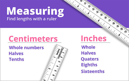 Measuring length in customary units