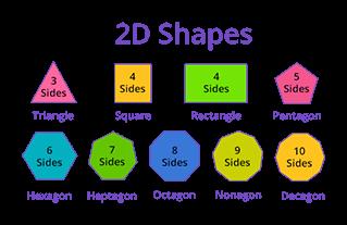 Geometry Games for 5th Grade Kids Online - Splash Math