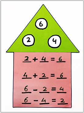 relation between addition and subtraction